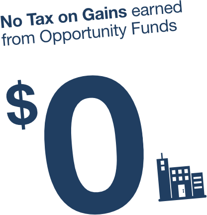 No Tax on Gains earned from Opportunity Funds